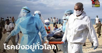 ทั่วโลกติดโควิด-19 สะสม 26.4 ล้าน ตายแล้ว 8.7 แสน อินเดียยอดป่วยตีตื้นบราซิล